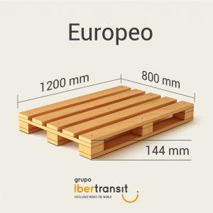 Medidas palet europeo